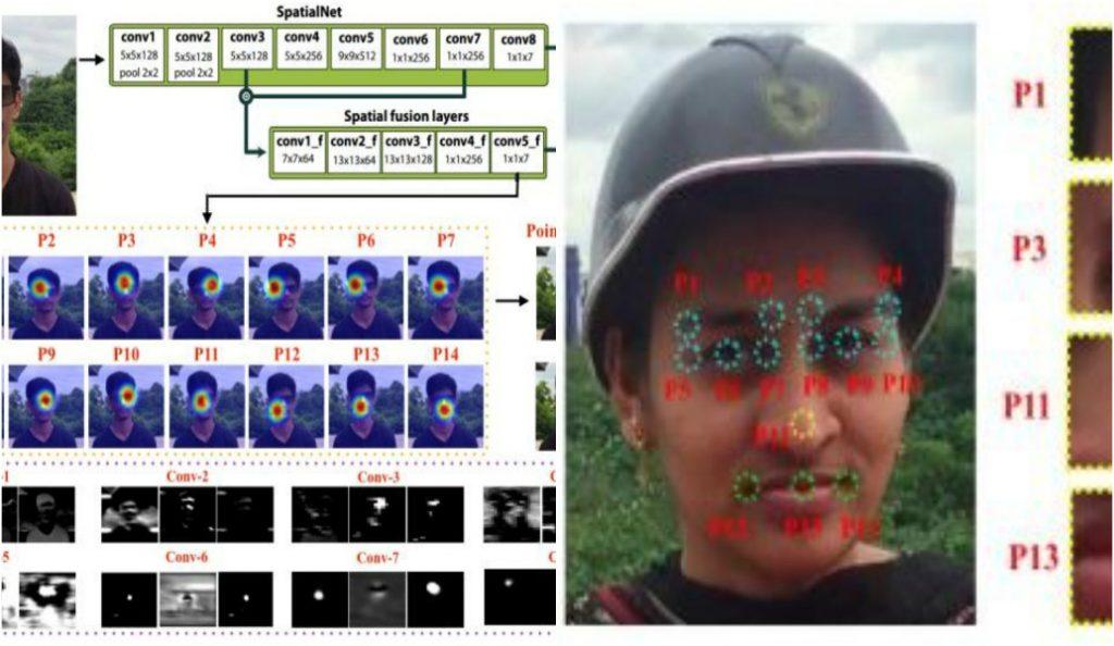Συστήματα τεχνητής νοημοσύνης ξεχωρίζουν τους γκέι από τους στρέιτ μόνο από φωτογραφίες | Pagenews.gr