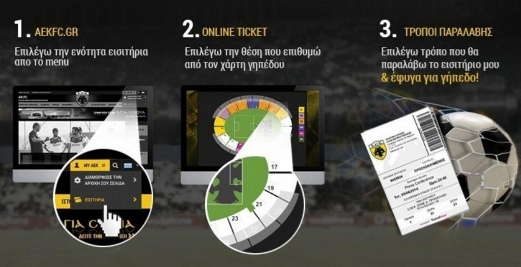 Τα εισιτήρια για το ΑΕΚ-Άρης | Pagenews.gr
