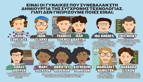 Παγκόσμια Ημέρα του ΟΗΕ για τις γυναίκες στις Επιστήμες   Pagenews.gr
