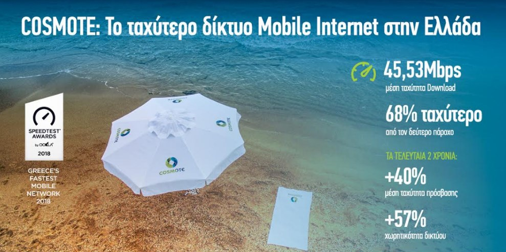COSMOTE: Το ταχύτερο δίκτυο Mobile Internet στην Ελλάδα   Pagenews.gr