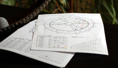 Αστρολογία και αποκρυφισμός: Τα σύμβολα των ζωδίων (Μέρος Α') | Pagenews.gr