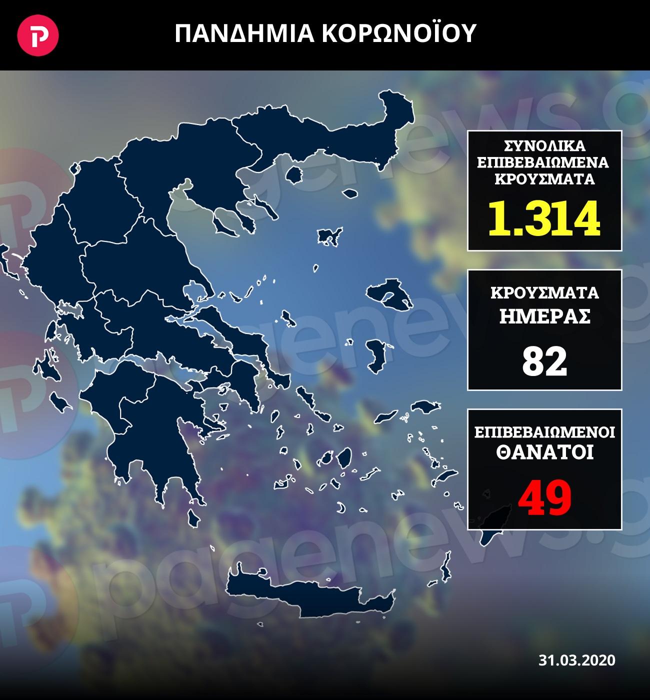 infographic31032020