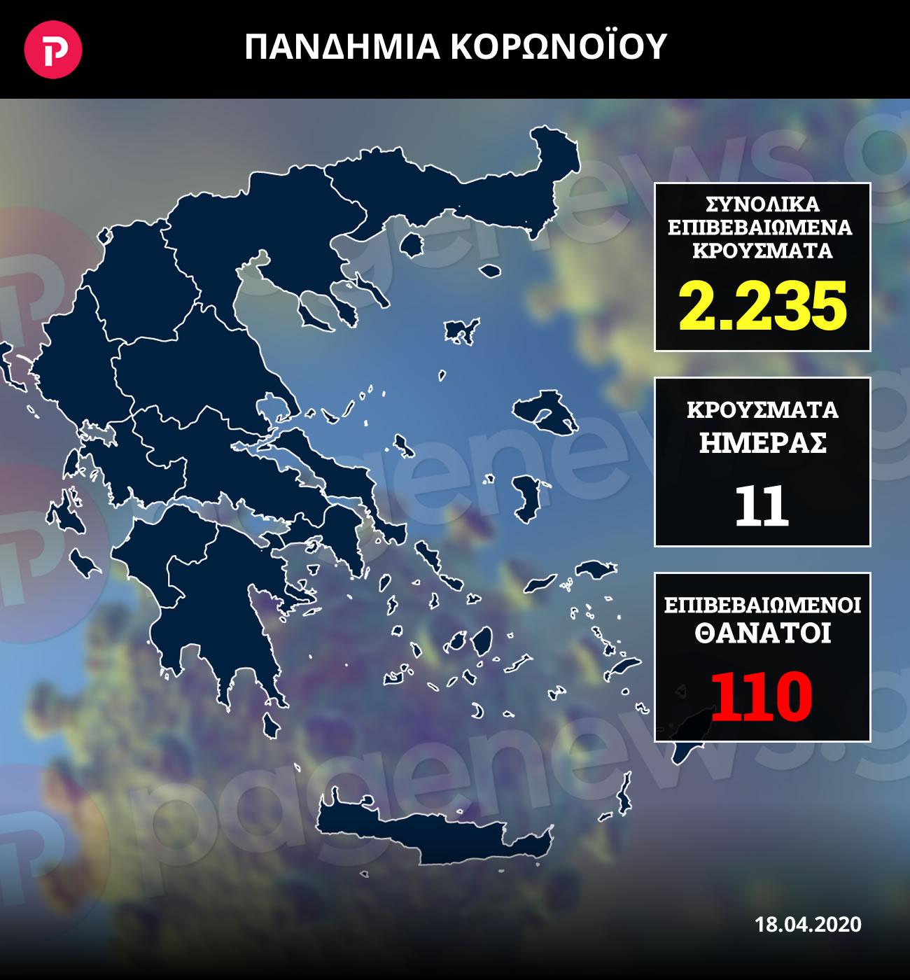 infographic18042020