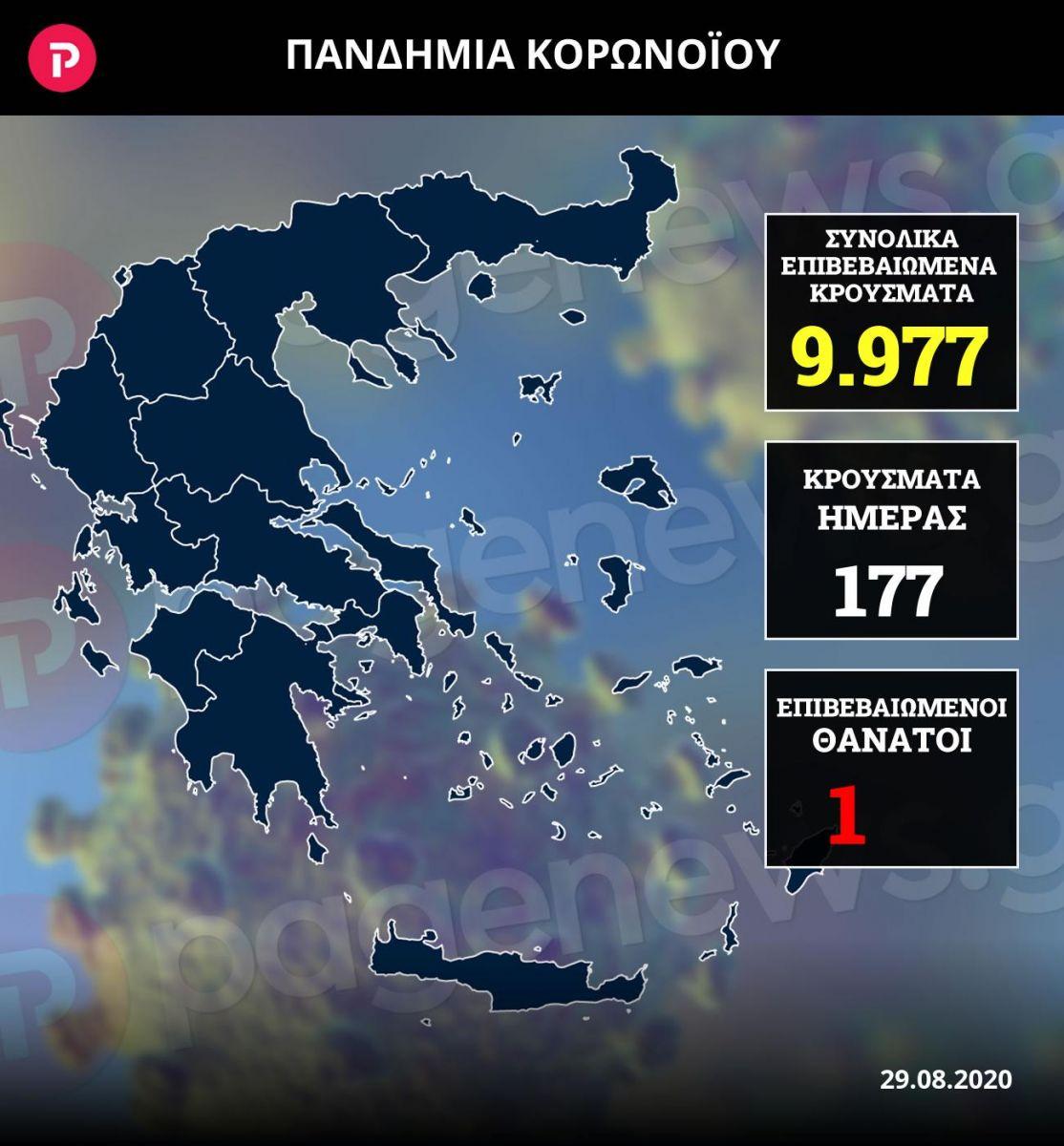 infographic29082020-1114x1200
