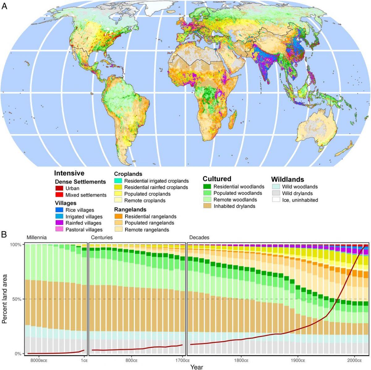 Έρευνα για τη Γη: Παραμένει άθικτο από τους ανθρώπους το 19%