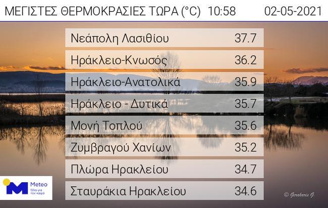 Καιρός Πάσχα: Πλησίασε τους 38 βαθμούς στην Κρήτη το θερμόμετρο